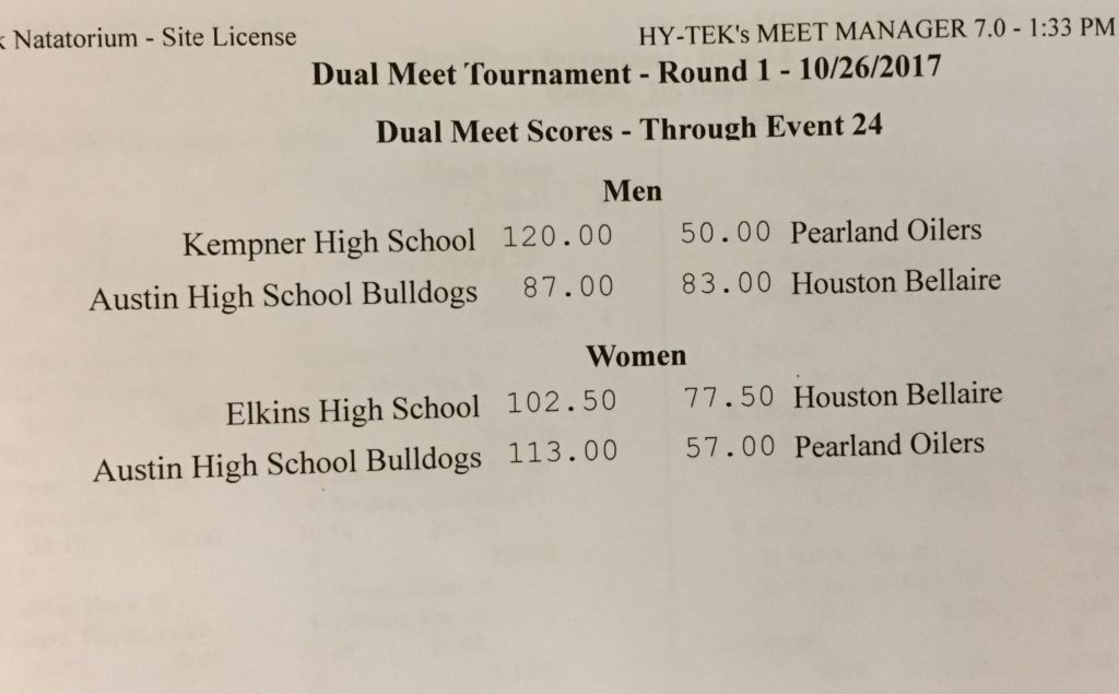 2017 Swim Tournament - Final Scores Meet1